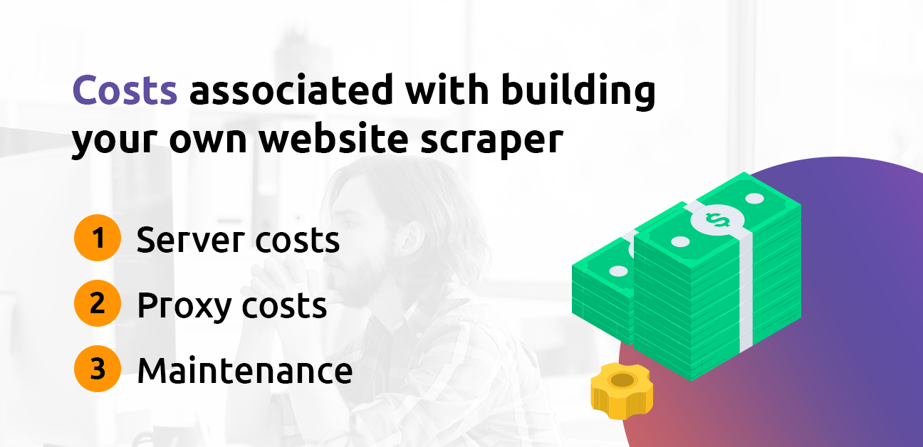 The costs of building a web scraper