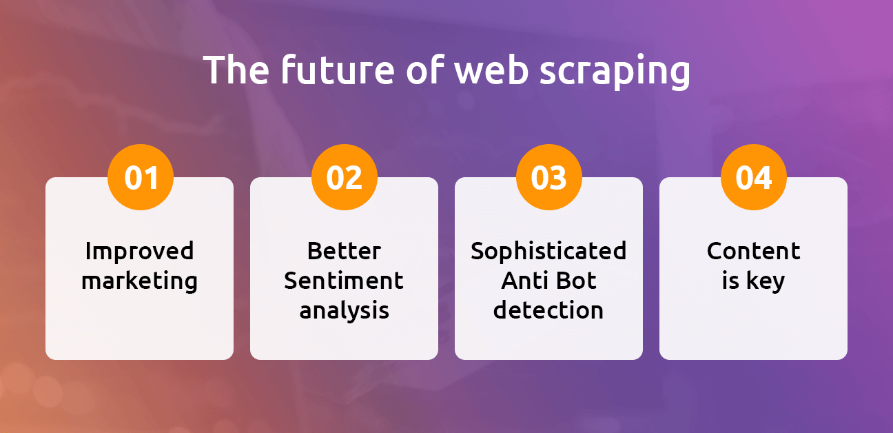 web scraping advantages