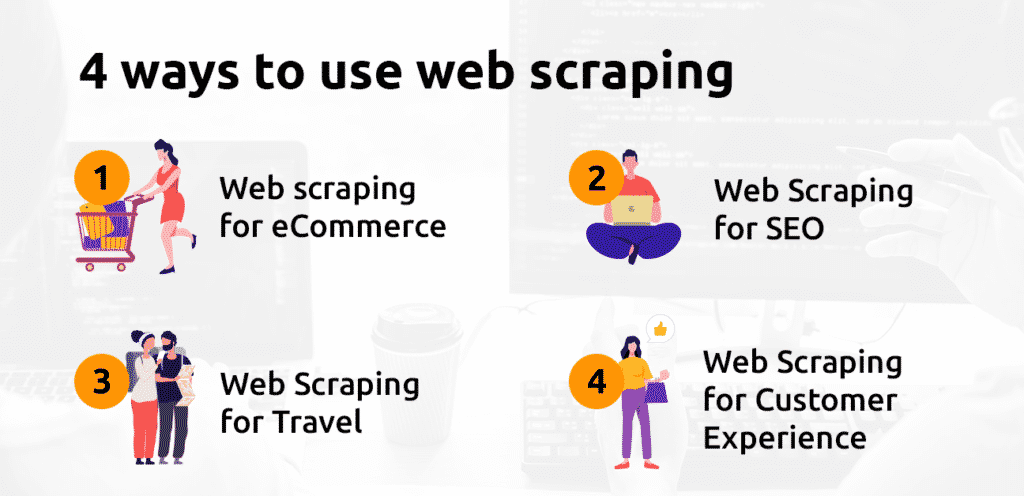 web scraping use cases